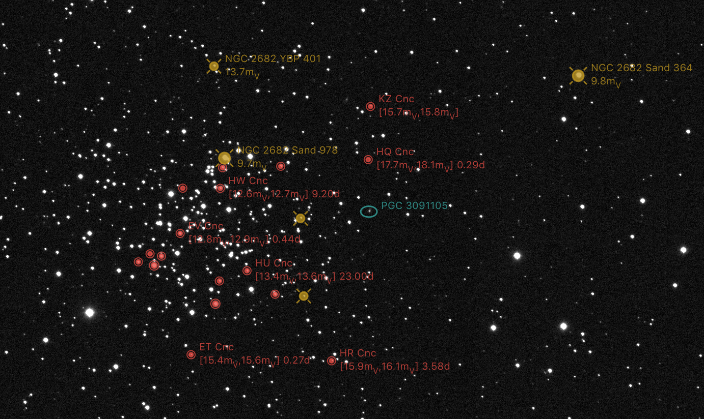 M 67 – exoplanets and variable stars